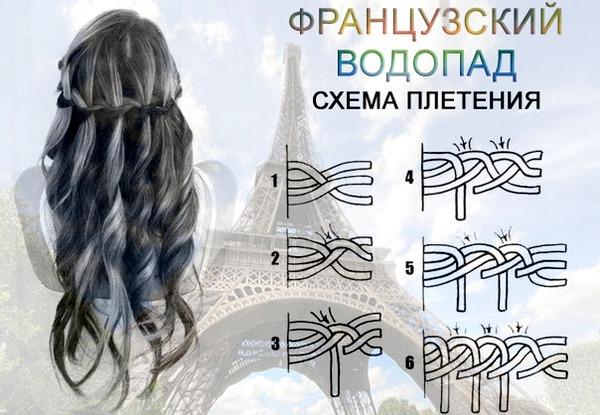 Плетение косы водопадом видео